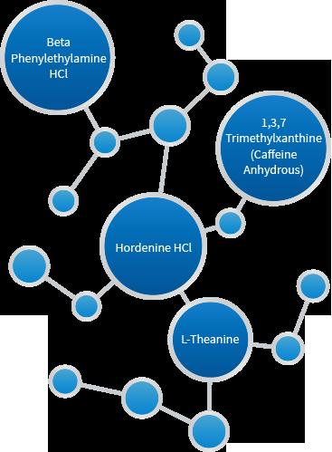 molecular diagram representing FENFAST 375 ingredients