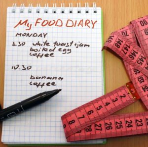 Get Back On Track with Your Diet